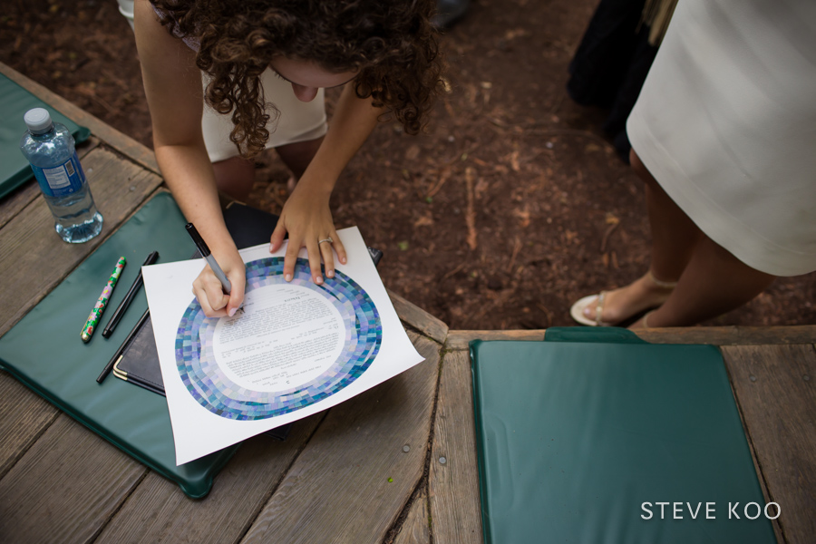 wedding-ketubah-signing